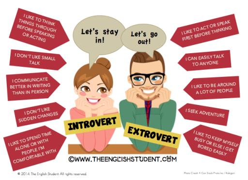 introverextrovert